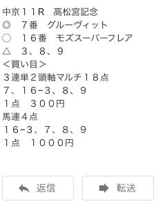 【G1インサイダー情報】◯9人気モズスーパーフレアから馬連4点91.5倍的中で好スタート!!