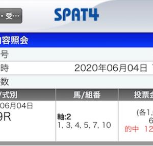木曜【地方穴情報】2戦2勝➡︎週トータル6戦4勝で安田記念へ!!