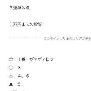 川崎2Rの予想をnote公開します。