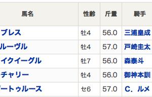 日本テレビ盃➡︎タナボタ3連複187倍13点的中!! タイムサービス今日もやります!