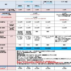 インビザラインの治療費が変更になりました。コンプリヘンシブパッケージが65万円!ビベラ付で超満足