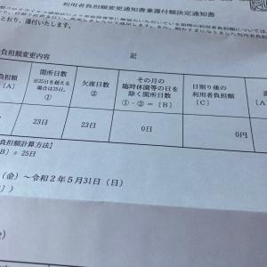 市からの手紙〜保育料返金〜