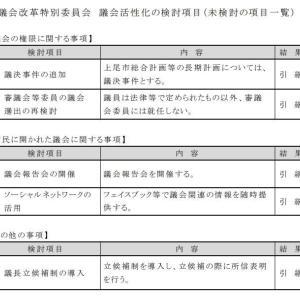 ・議会改革特別委員会報告書(令和元年12月)