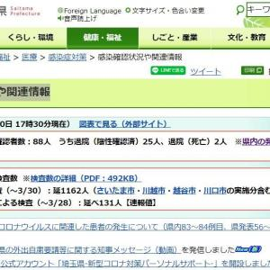 埼玉県コロナウイルス状況データ公開状況