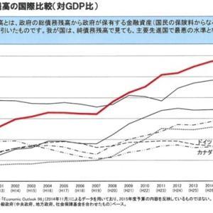 ●「IMFグラフで分かる財務省の嘘」(EJ第5130号)