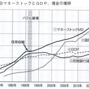 ●「38年間のデータが示す日本の姿」(EJ第5171号)