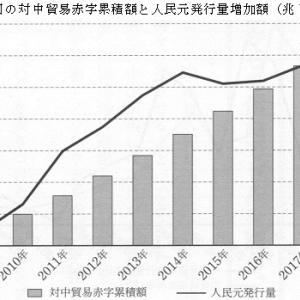 ●「香港問題は政治ではなく経済問題」(EJ第5356号)