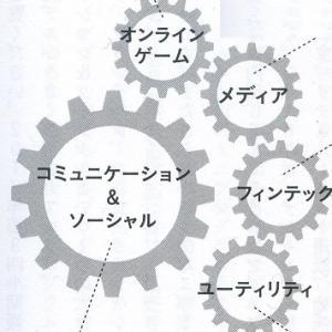 ●「テンセントのビジネスモデルとは」(第5515号)