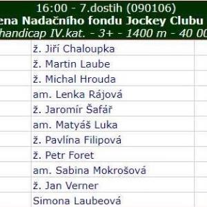 マイ海外競馬NOW! 601 (Czech)