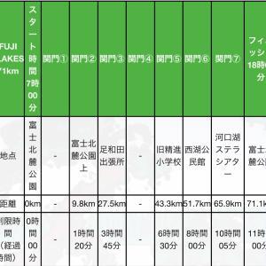 2019チャレ富士71キロ〜あたし編〜