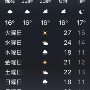 天気がおかしい…