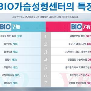 胸の手術での14個の特徴【Dr.シム・ヒョンボ】