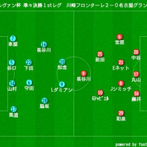 2019年 ルヴァンカップ 準々決勝1stレグ VS名古屋グランパス~やればできるのに!~
