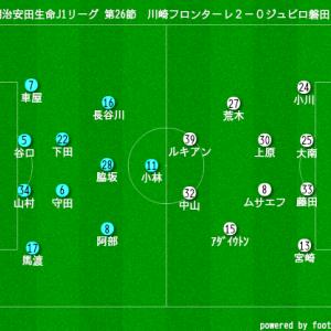2019年 明治安田生命J1リーグ 第26節 VSジュビロ磐田~悩める勝ち点3~