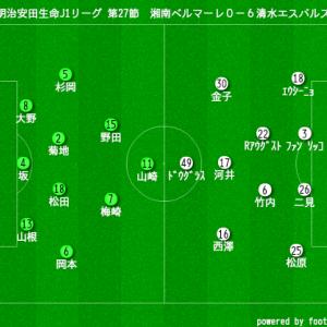 2019年 明治安田生命J1リーグ 第28節 VS湘南ベルマーレ マッチプレビュー