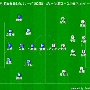2019年 明治安田生命J1リーグ 第29節 VSガンバ大阪 試合結果