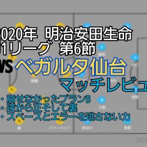 2020年 明治安田生命J1リーグ 第6節 VSベガルタ仙台 マッチレビュー~プランB対決の結末は?~