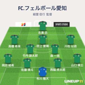 U18vsサンフレッチェ広島(サニックス杯)