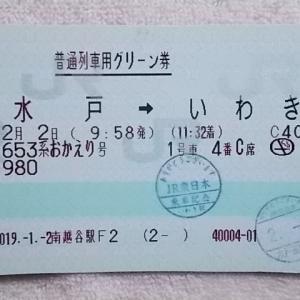 【指定券・記念品】E653系おかえり号
