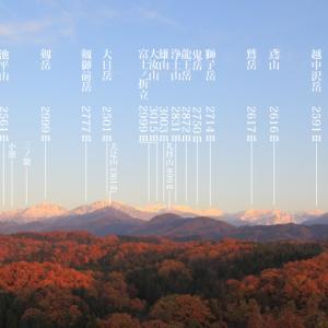 立山連峰の山々の名前~Mt.Tateyama:Mt.Tsurugi~