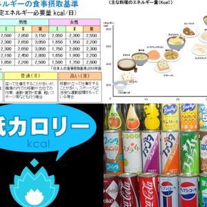 【食育クイズーVol.77】