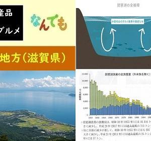 【食育クイズ:Vol.625】琵琶湖の固有種「○○」!「○○」とは何?
