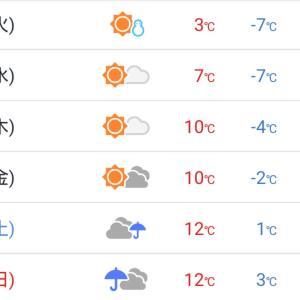 来週も寒い...