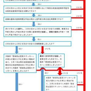 大阪府営業時間短縮協力金(時短要請期間2月8日~28日分)
