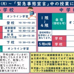 【大阪市】緊急事態宣言中の小中学校の授業について