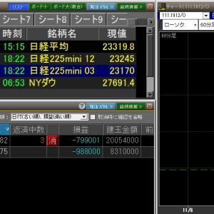 そろそろ株価(日経225)の調整があるはず… って言うか、水星逆行の終わりまでに無いと死ぬ!