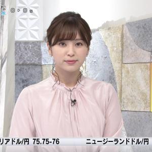 角谷暁子アナ ニュースモーニングサテライト TXNnews