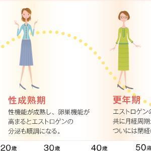 男性と女性は健康と美容で気を付けるポイントが違う