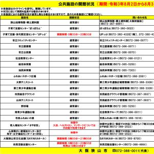 緊急事態宣言(8/02-31)中の市内公共施設の開館について