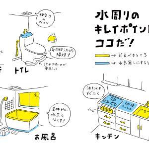 【掃除箇所】ココは毎回すべし!
