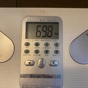 【男の減量】71.3→69.8kg【2020/11/25】