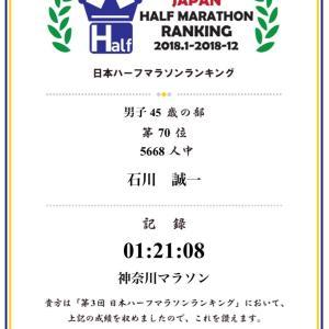 ハーフマラソンランキング