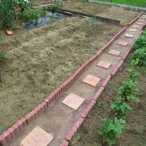 庭のリフォーム計画