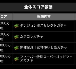 【パズドラ】ガチャドラフィーバー第4Rスコア2000億達成!追加報酬「フィーバー特別スーパーゴッドフェスガチャ」配布きたー!
