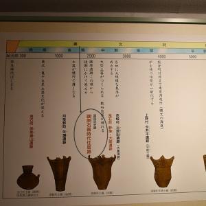 ★吉永小百合さんが歩くCMの古墳を捜せ その①行って見たい大室古墳群