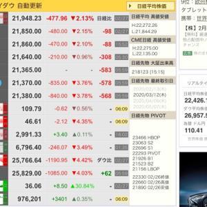 アメリカ株は投げ売りが出てきた
