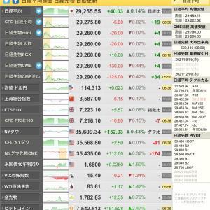なかなか日本株は上がらないなぁ