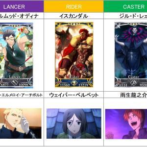 「Fate/Zero」(アニプレックス)