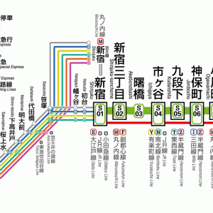 「Twitter」(04:都営新宿線)