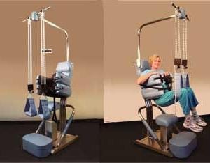 腰痛のタイプ別の治療が必要な理由
