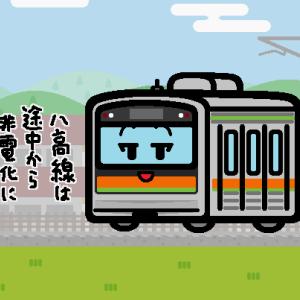 JR東日本 205系3000番台