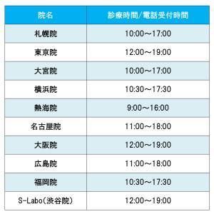 【重要】当院の新型コロナウイルス感染防止における対応及び診療時間の変更(4/20~30※平日)