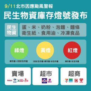 【台北市】生活必需品7品の在庫情報公開
