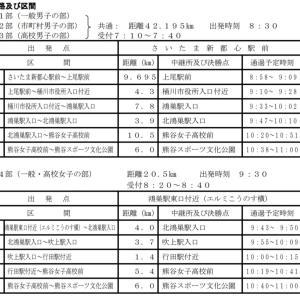第87回埼玉県駅伝要項発表の衝撃!