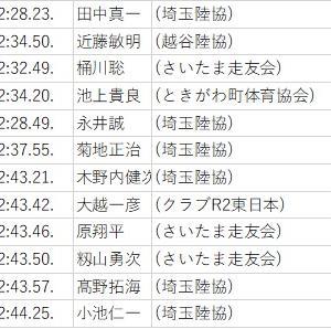 第69回別府大分毎日マラソン 埼玉県市民ランナーの記録一覧