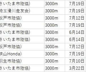 【埼玉県市民ランナーランキング】3000m(2020.7.26判明分)